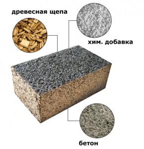 состав арболитовых блоков